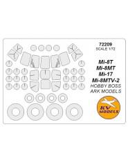 Masca Mi-8 / Mi-17 (Hobby Boss)